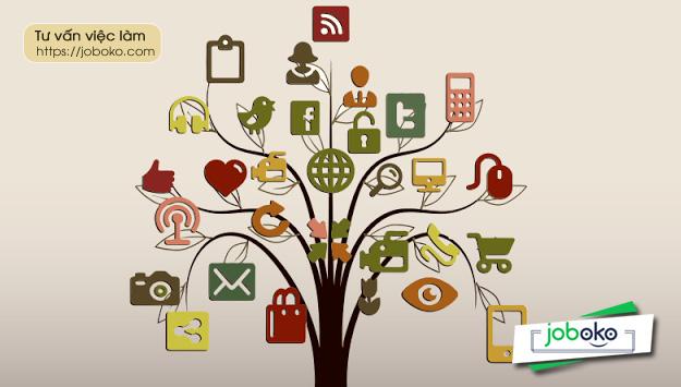 digital citizenship la gi ren luyen de tro thanh digital citizenship 2